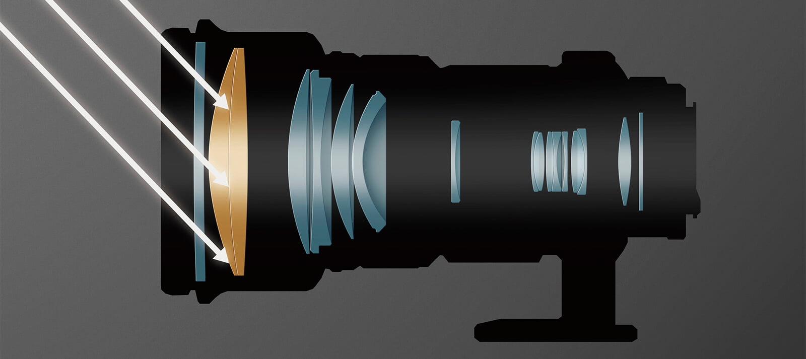 optics design lens